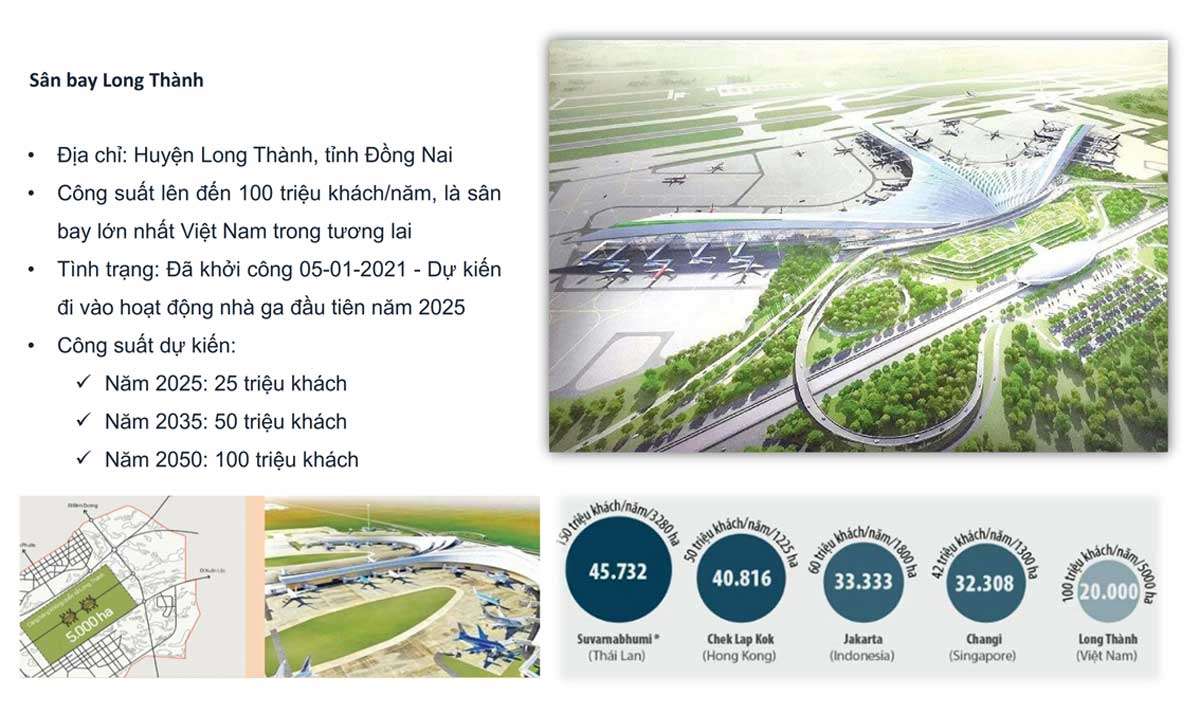 san bay long thanh 2021 - LONG HỘI CENTRAL POINT